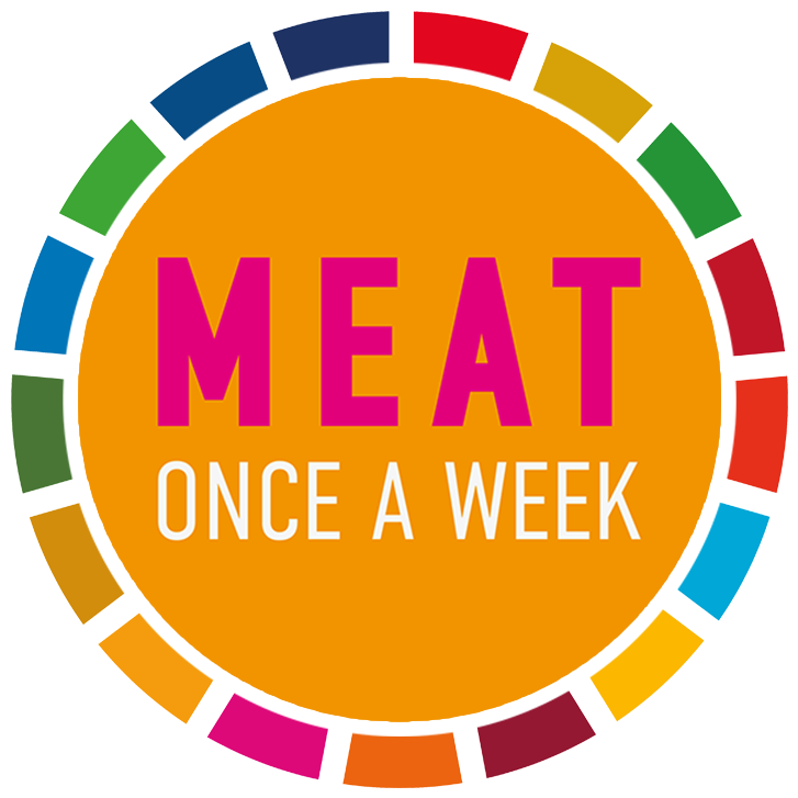 Meat Once A Week